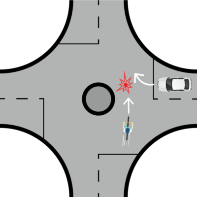 Car Enters a Roundabout with a Cyclist Already Inside