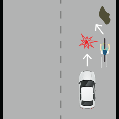 Avoiding Potholes