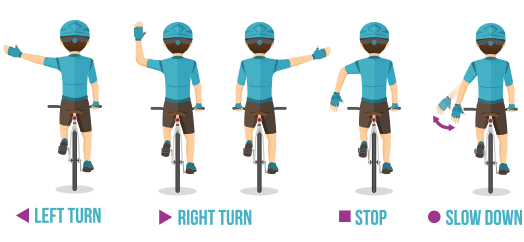 Cyclists' Hand Signals