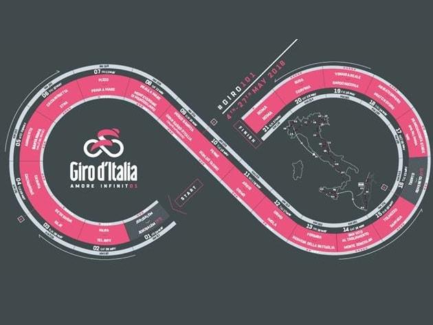 Giro d Italia 2018 Route