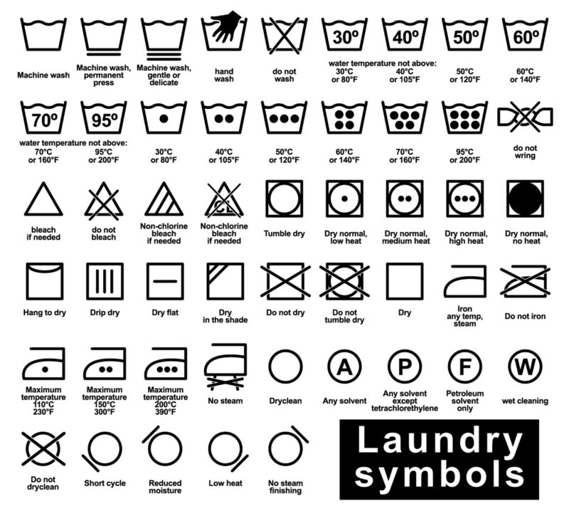 Washing Labels and Instructions