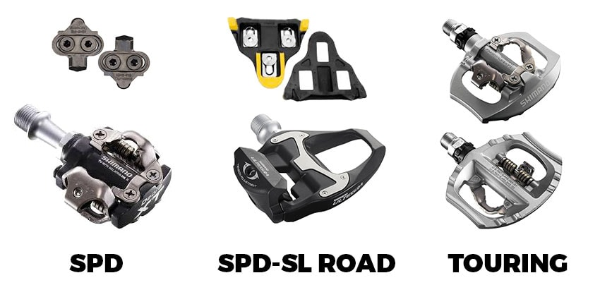 Types of Bicycle Pedals System