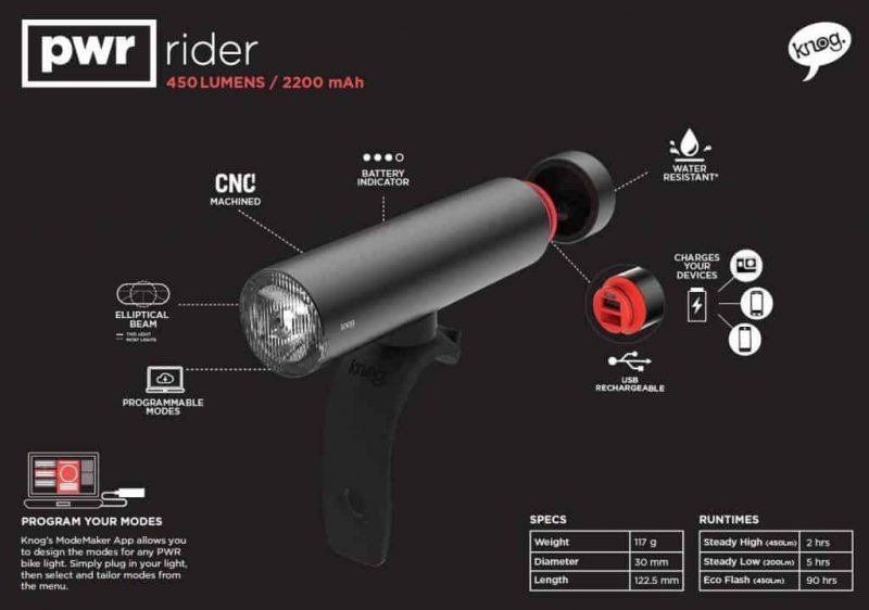 Knog PWR Rider Features Overview