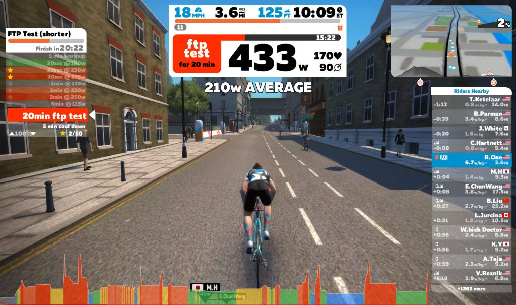 Zwift FTP Test