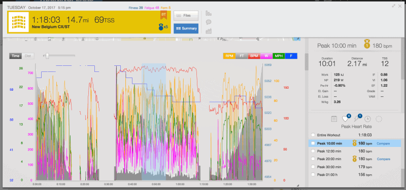 Training Peaks Ride Power Data