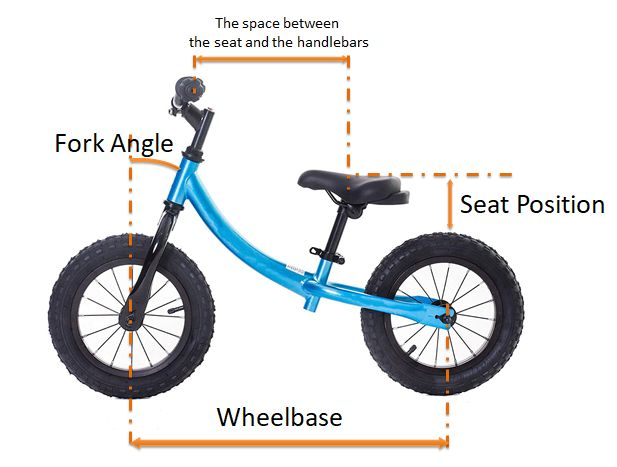 Balance Bike Frame Geometry
