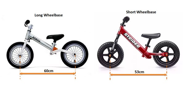 Balance Bike Wheelbase Comparison
