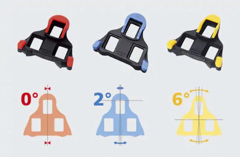 Shimano SPD-SL Cleats Float Angles