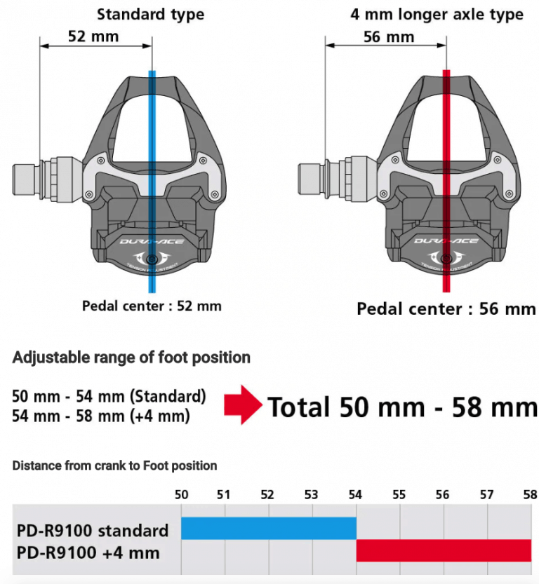 Shimano R9100 Pedals Q-Factor Explained