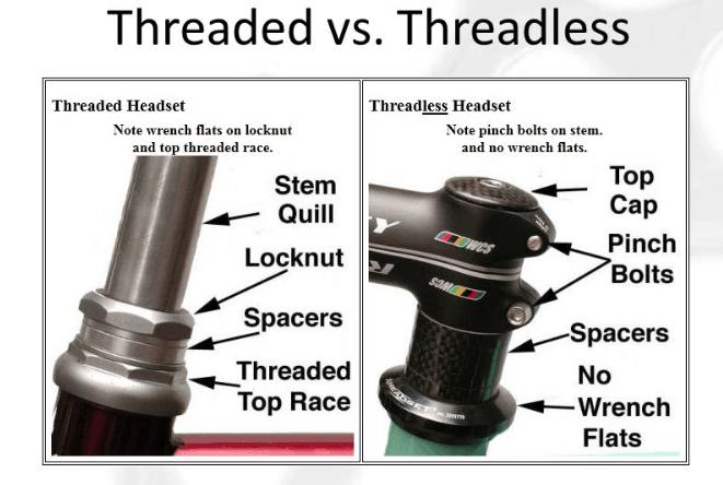 Threaded vs Threadless Headset