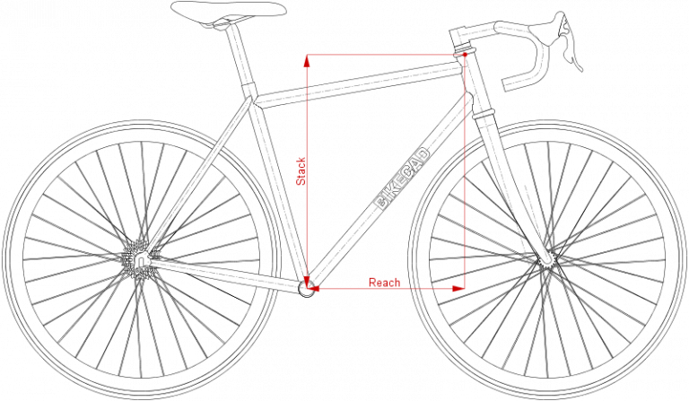 Bicycles Stack vs Reach Height