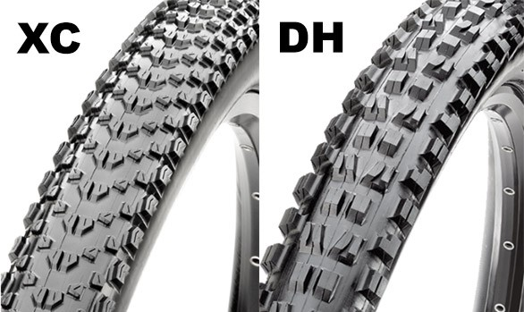 Mountain Bike Tires Patterns Compared