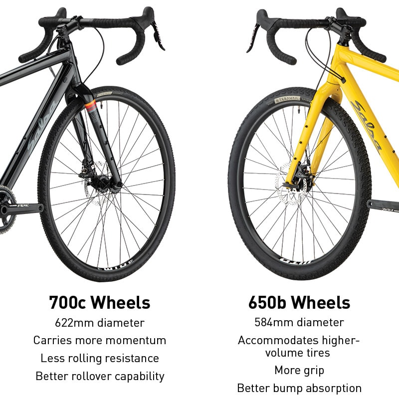 700c vs 650b Wheel Sizes