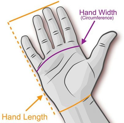 Measuring MTB Gloves Size and Fit