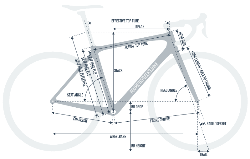 Bicycle Geometry Explained