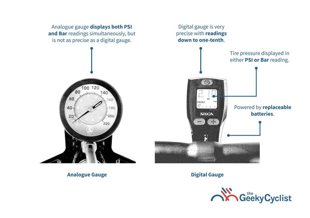 Analogue vs Digital Bike Pump Gauges