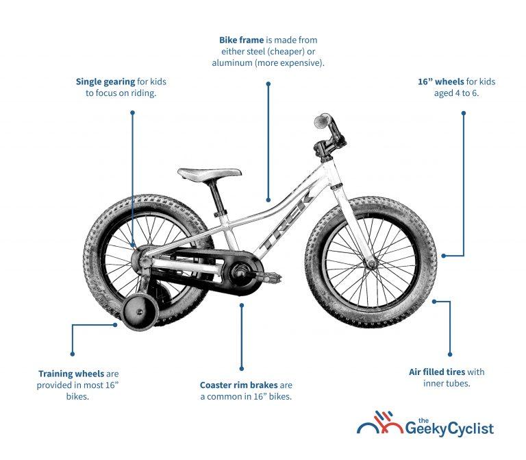 "Buyer's Guide to 14"" Kids Bikes"
