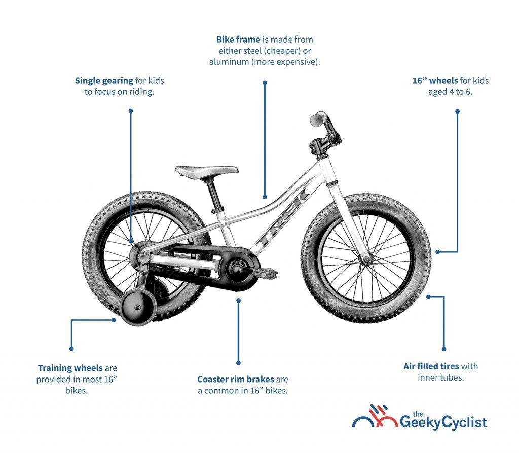 "Buyer's Guide to 16"" Kids Bikes"