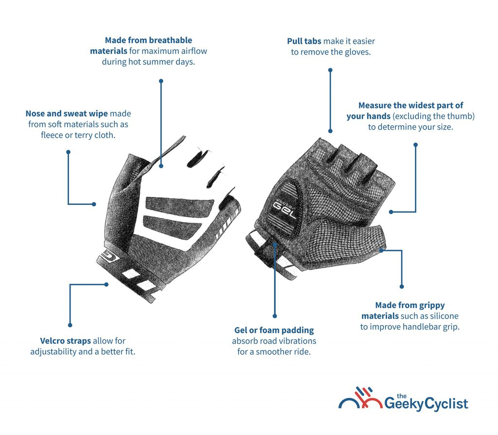 Buyer's Guide to Cycling Gloves