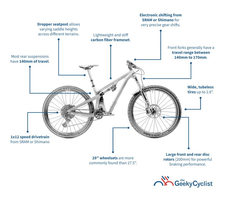 Buyer's Guide to Full Suspension Mountain Bikes