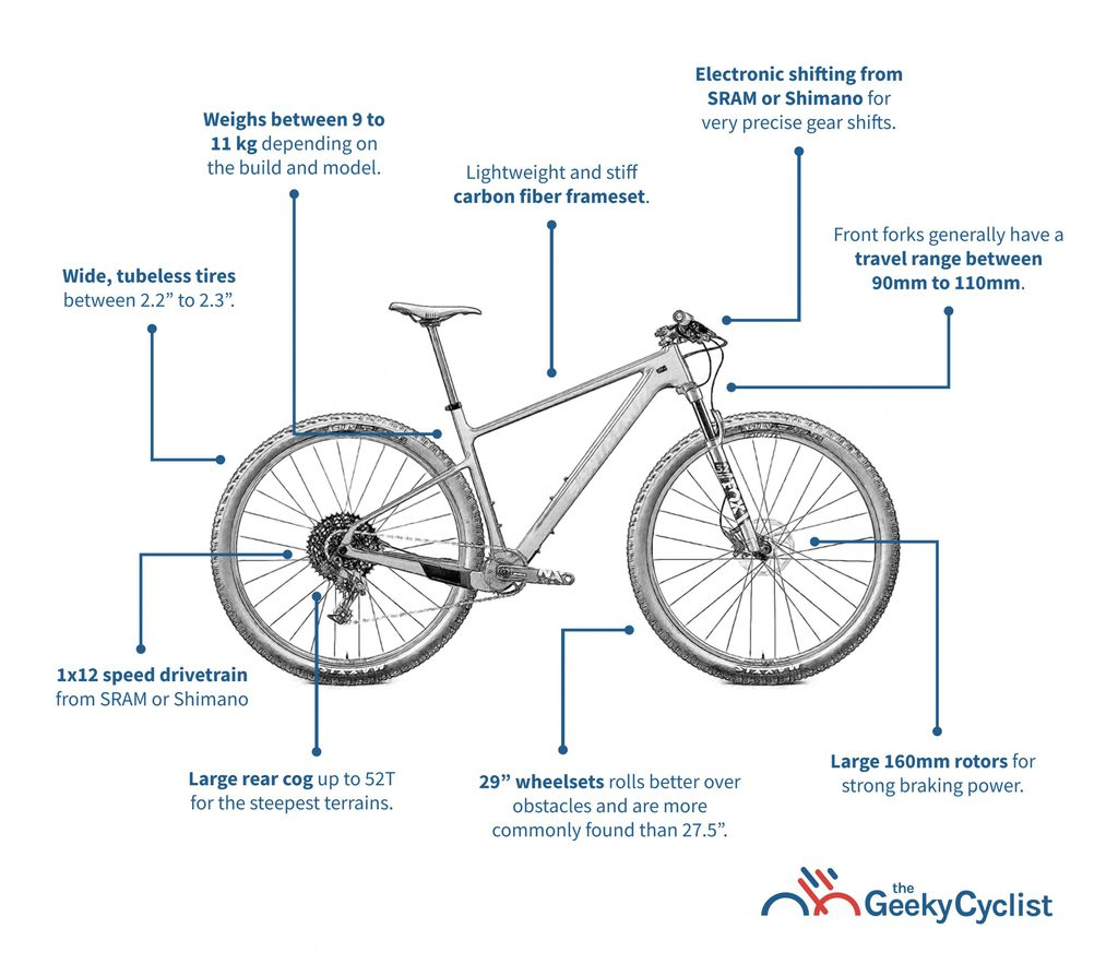 Buyer's Guide to Hardtail Mountain Bikes
