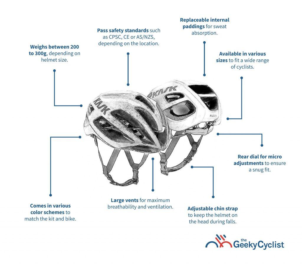 Buyer's Guide to Road Bike Helmets