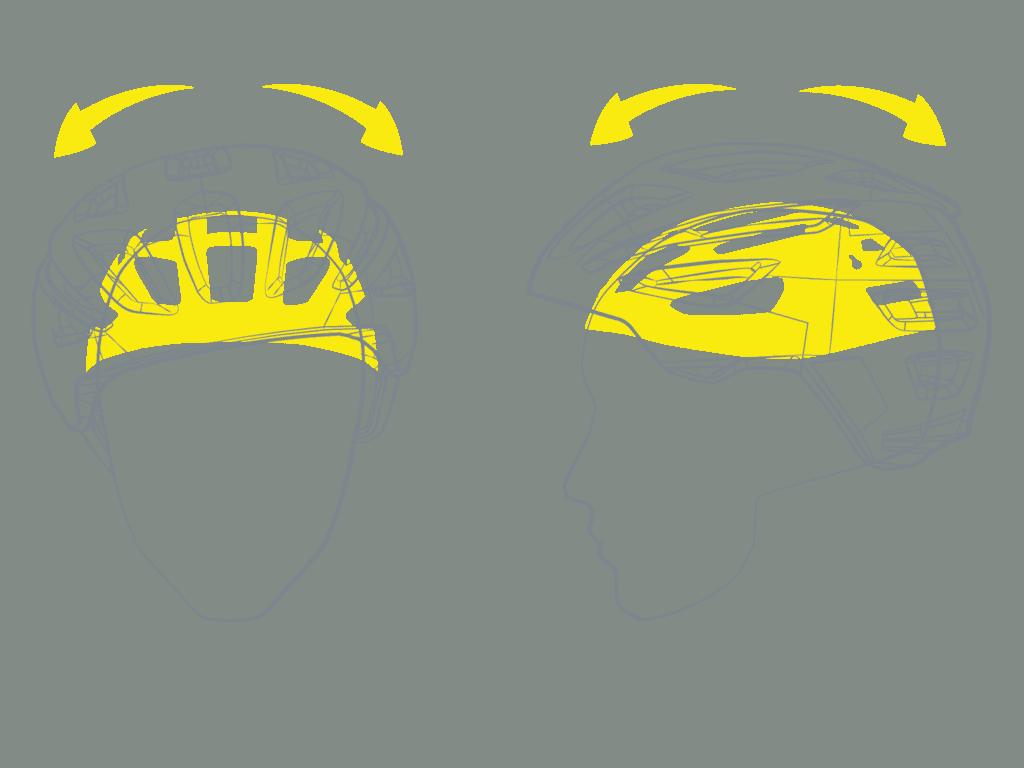 How MIPS Helmet Works