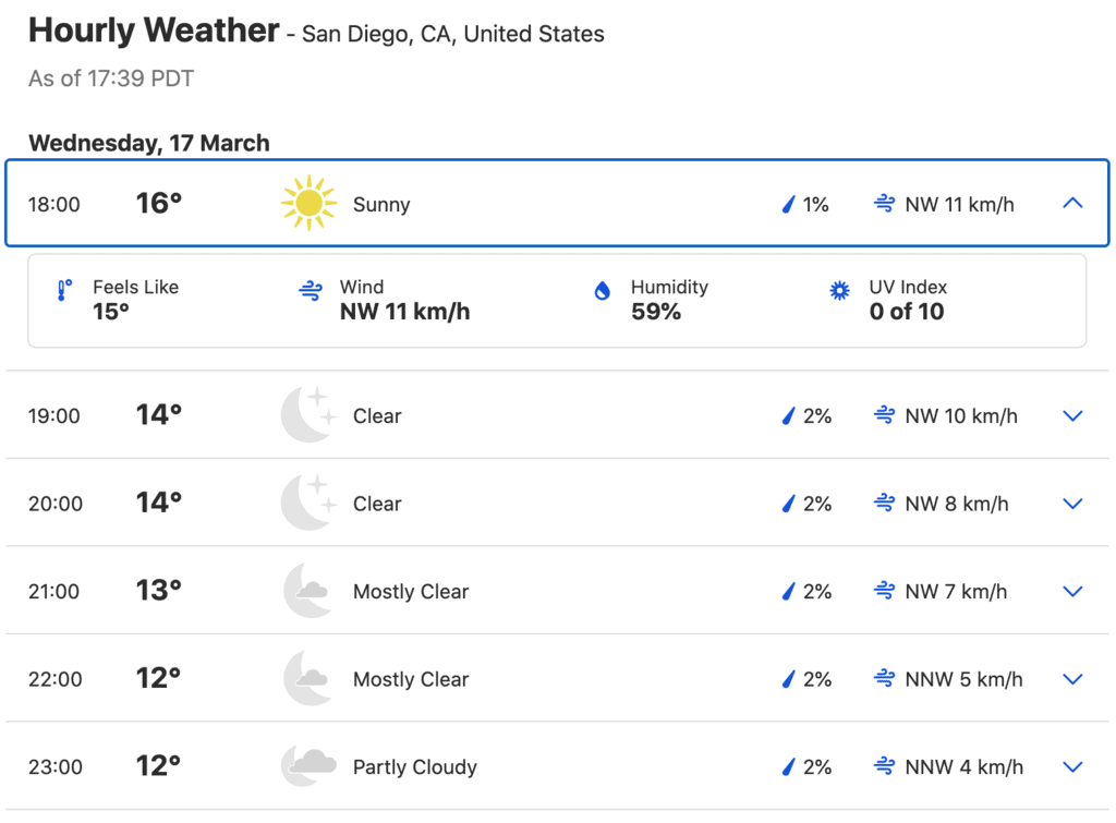 Weather.com Forecast